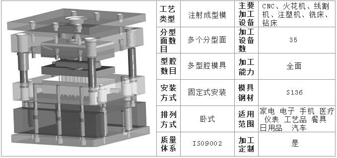 【深圳案例】塑胶模具厂
